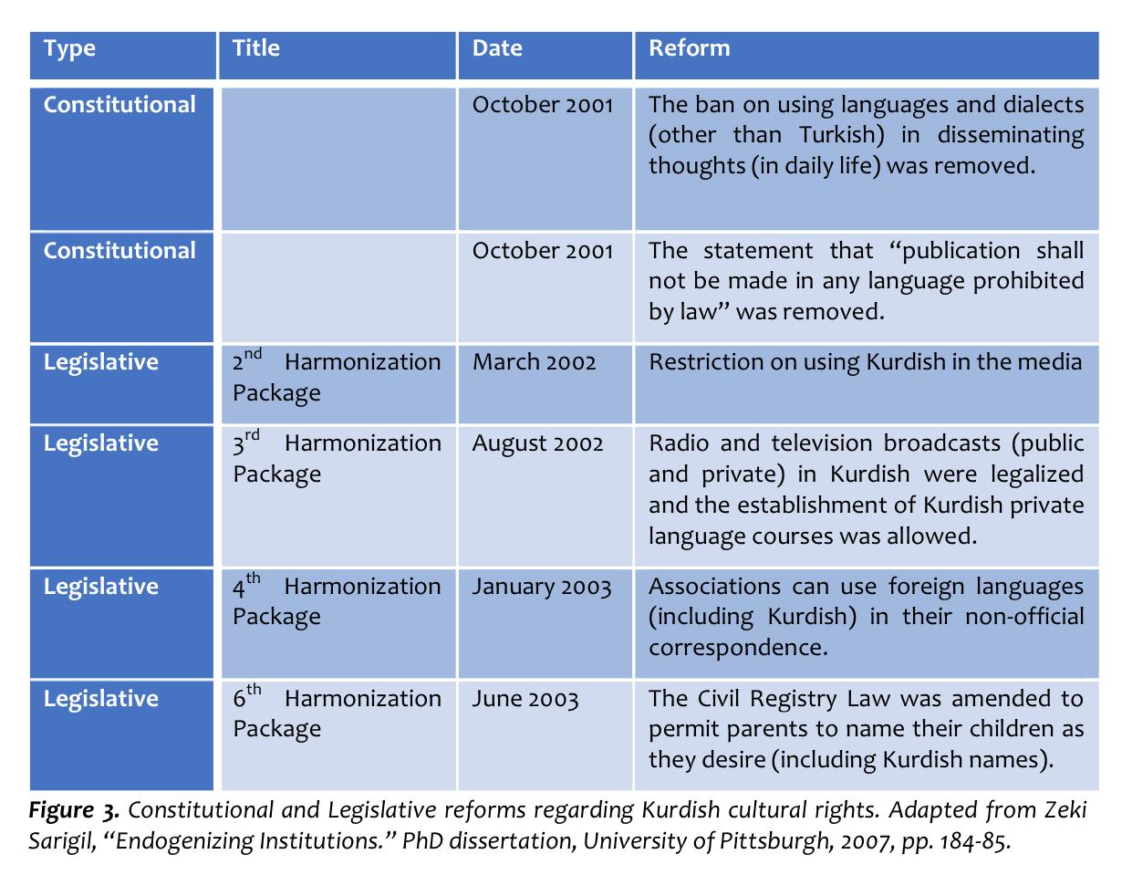 an analysis of the kurdish origin What is another word for analysis situs what is another word for analyst what is the kurdish word for analysis what is the kyrgyz word for analysis.